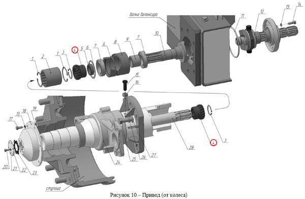 Схема установки полумуфты РУ-7000.01.03.614