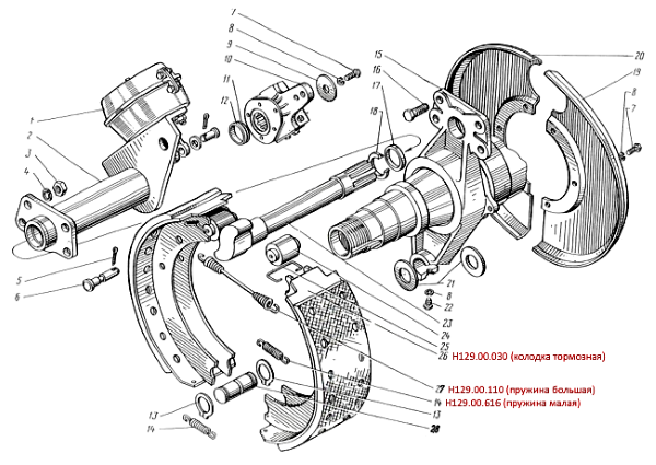 Схема тормозной системы